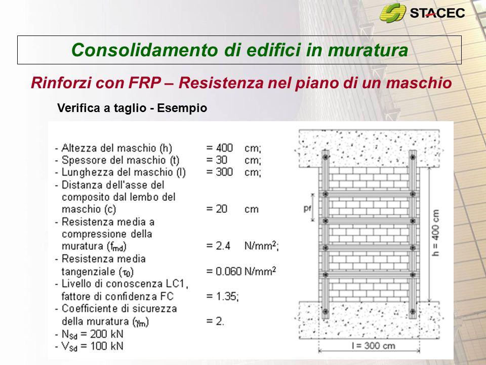 Consolidamento di edifici in muratura Rinforzi con FRP – Resistenza nel piano di un maschio Verifica a taglio - Esempio
