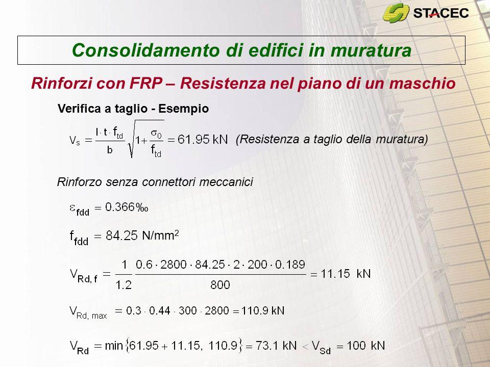 Consolidamento di edifici in muratura Rinforzi con FRP – Resistenza nel piano di un maschio Verifica a taglio - Esempio ‰ N/mm 2 Rinforzo senza connet