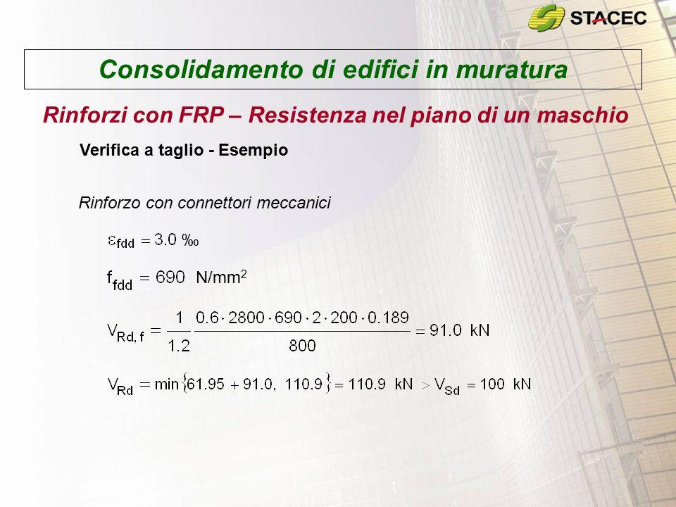 Consolidamento di edifici in muratura Rinforzi con FRP – Resistenza nel piano di un maschio Verifica a taglio - Esempio N/mm 2 Rinforzo con connettori
