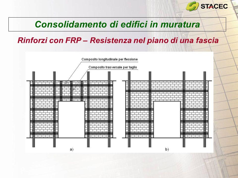 Consolidamento di edifici in muratura Rinforzi con FRP – Resistenza nel piano di una fascia