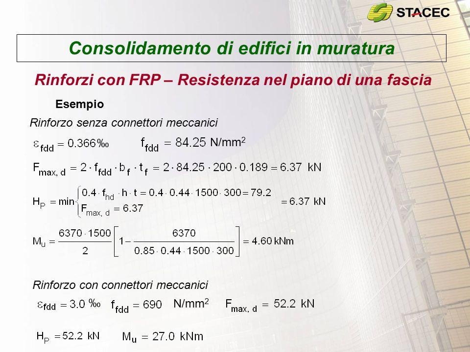 Consolidamento di edifici in muratura Rinforzi con FRP – Resistenza nel piano di una fascia Esempio ‰ N/mm 2 ‰ Rinforzo con connettori meccanici Rinfo