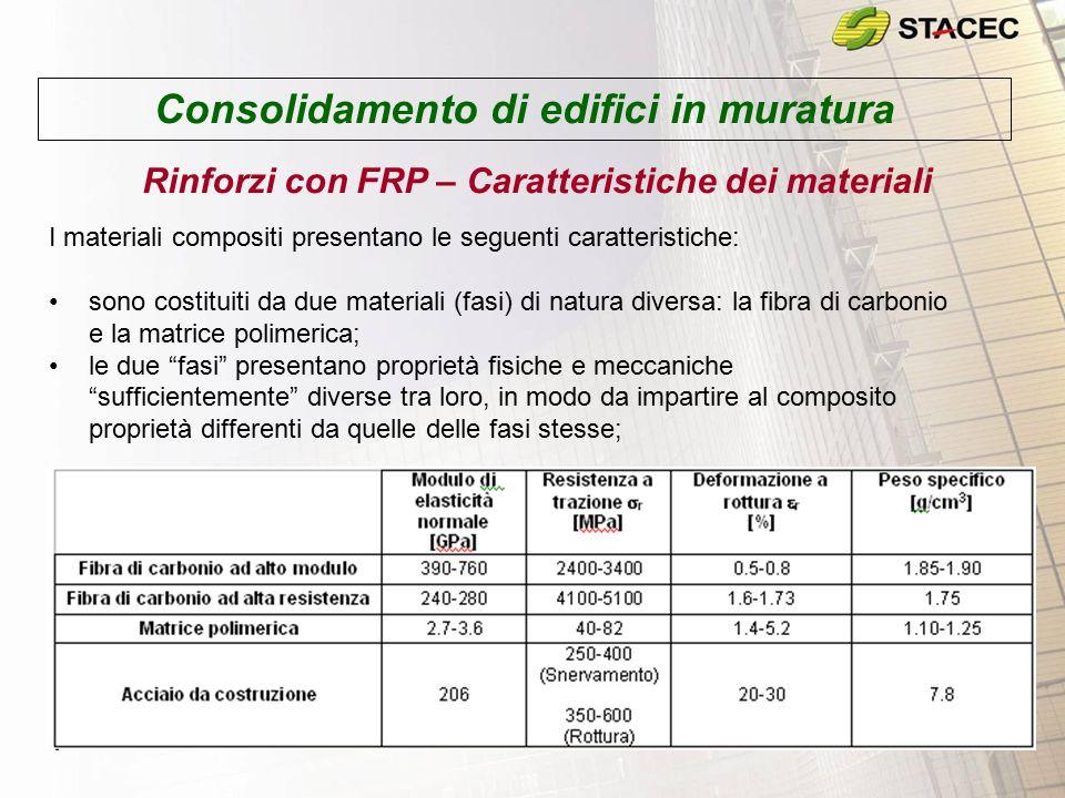 Consolidamento di edifici in muratura Rinforzi con FRP – Caratteristiche dei materiali I materiali compositi presentano le seguenti caratteristiche: s