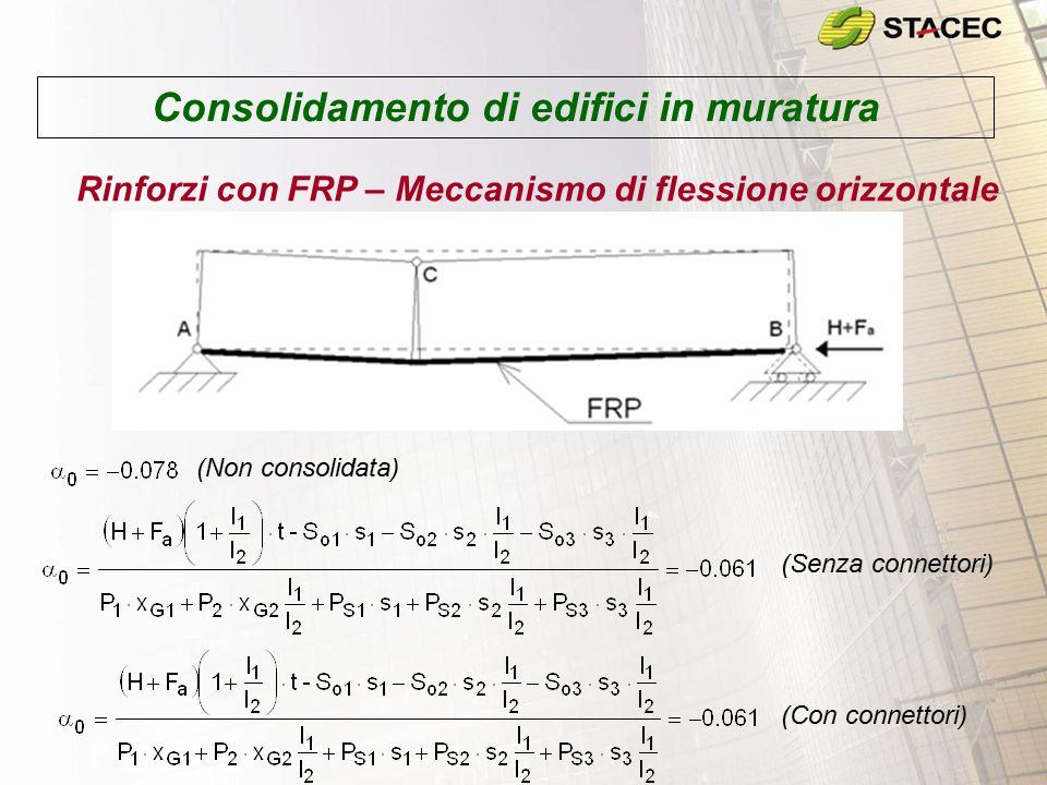 Consolidamento di edifici in muratura Rinforzi con FRP – Meccanismo di flessione orizzontale (Senza connettori) (Con connettori) (Non consolidata)