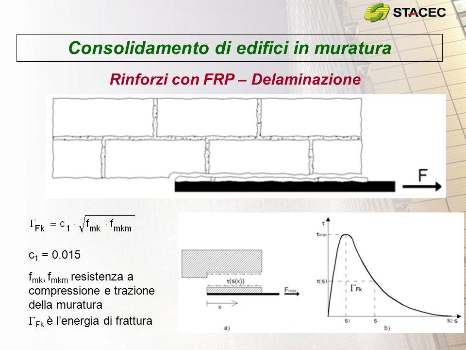 Consolidamento di edifici in muratura Rinforzi con FRP – Delaminazione c 1 = 0.015 f mk, f mkm resistenza a compressione e trazione della muratura  F