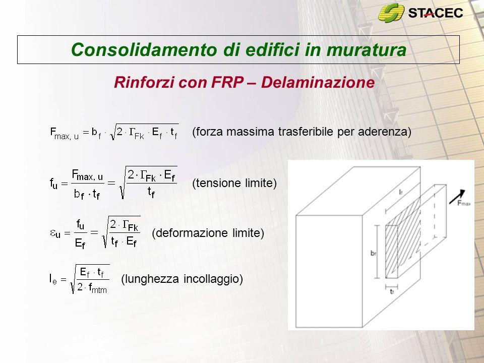Consolidamento di edifici in muratura Rinforzi con FRP – Delaminazione (forza massima trasferibile per aderenza) (tensione limite) (deformazione limit