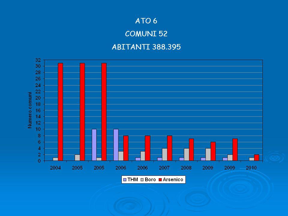 ATO 6 COMUNI 52 ABITANTI 388.395