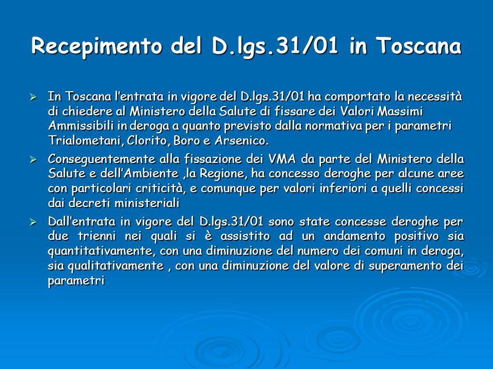 Recepimento del D.lgs.31/01 in Toscana  In Toscana l'entrata in vigore del D.lgs.31/01 ha comportato la necessità di chiedere al Ministero della Salu