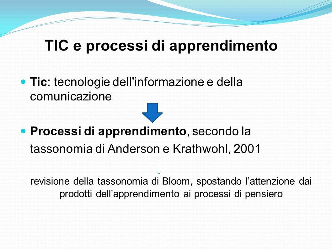Tic: tecnologie dell'informazione e della comunicazione Processi di apprendimento, secondo la tassonomia di Anderson e Krathwohl, 2001 revisione della
