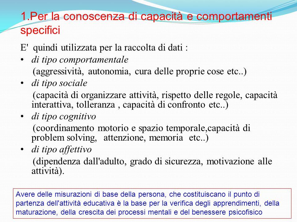 1.Per la conoscenza di capacità e comportamenti specifici E' quindi utilizzata per la raccolta di dati : di tipo comportamentale (aggressività, autono