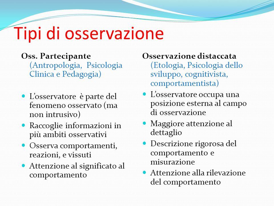 Tipi di osservazione Oss. Partecipante (Antropologia, Psicologia Clinica e Pedagogia) L'osservatore è parte del fenomeno osservato (ma non intrusivo)