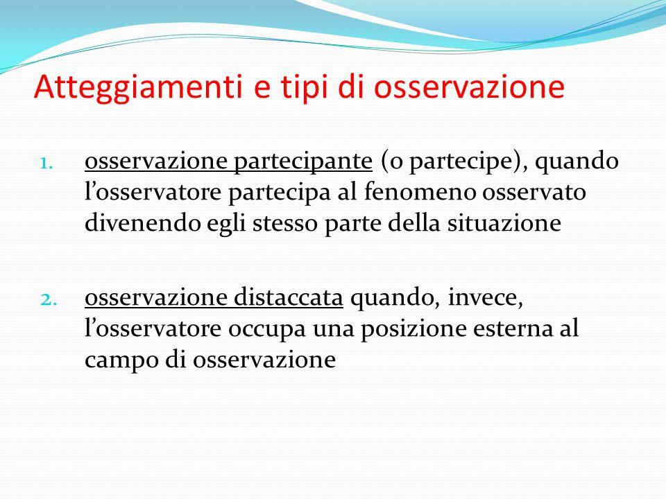 Atteggiamenti e tipi di osservazione 1. osservazione partecipante (o partecipe), quando l'osservatore partecipa al fenomeno osservato divenendo egli s