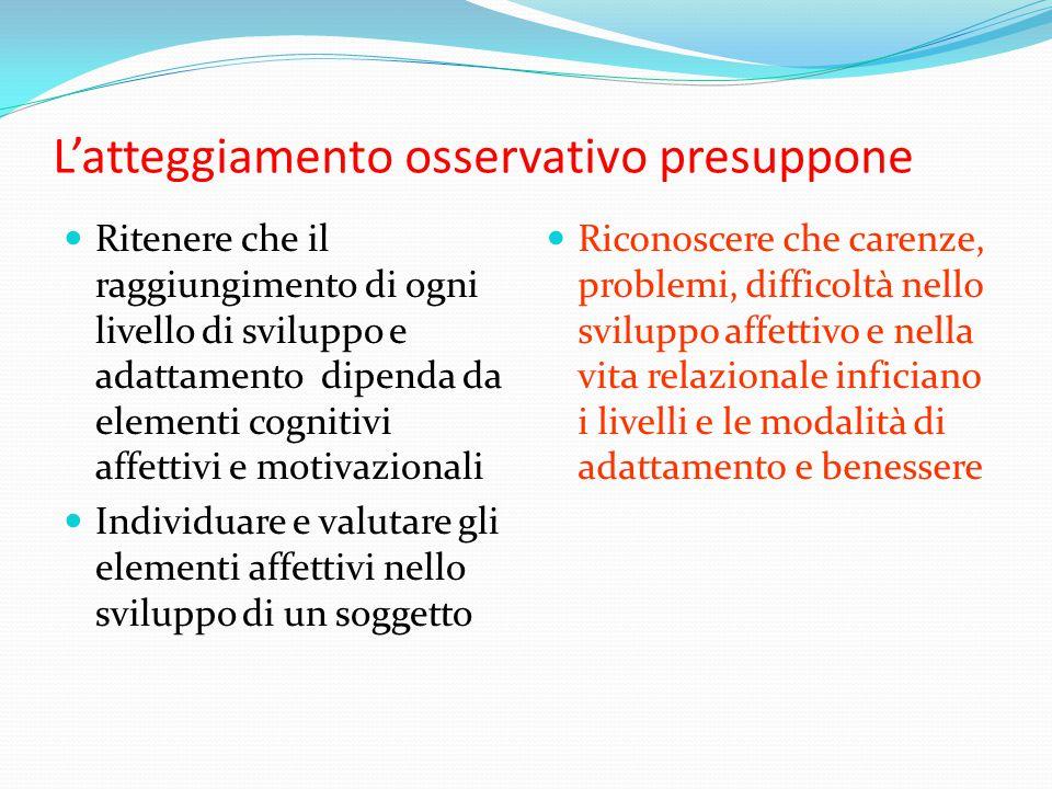 L'atteggiamento osservativo presuppone Ritenere che il raggiungimento di ogni livello di sviluppo e adattamento dipenda da elementi cognitivi affettiv