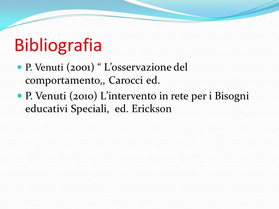 """Bibliografia P. Venuti (2001) """" L'osservazione del comportamento,, Carocci ed. P. Venuti (2010) L'intervento in rete per i Bisogni educativi Speciali,"""