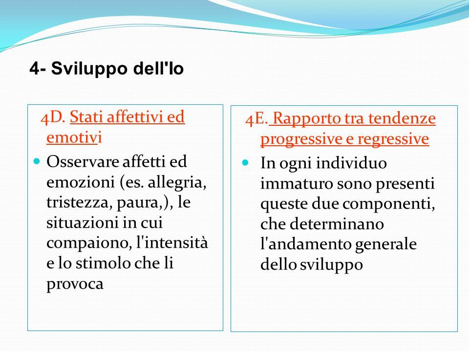 4- Sviluppo dell'Io 4D. Stati affettivi ed emotivi Osservare affetti ed emozioni (es. allegria, tristezza, paura,), le situazioni in cui compaiono, l'