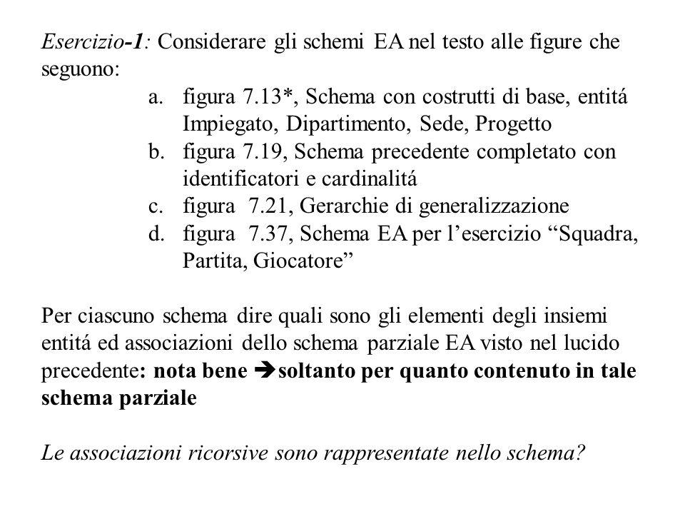 Esercizio-1: Considerare gli schemi EA nel testo alle figure che seguono: a.figura 7.13*, Schema con costrutti di base, entitá Impiegato, Dipartimento, Sede, Progetto b.figura 7.19, Schema precedente completato con identificatori e cardinalitá c.figura 7.21, Gerarchie di generalizzazione d.figura 7.37, Schema EA per l'esercizio Squadra, Partita, Giocatore Per ciascuno schema dire quali sono gli elementi degli insiemi entitá ed associazioni dello schema parziale EA visto nel lucido precedente: nota bene  soltanto per quanto contenuto in tale schema parziale Le associazioni ricorsive sono rappresentate nello schema