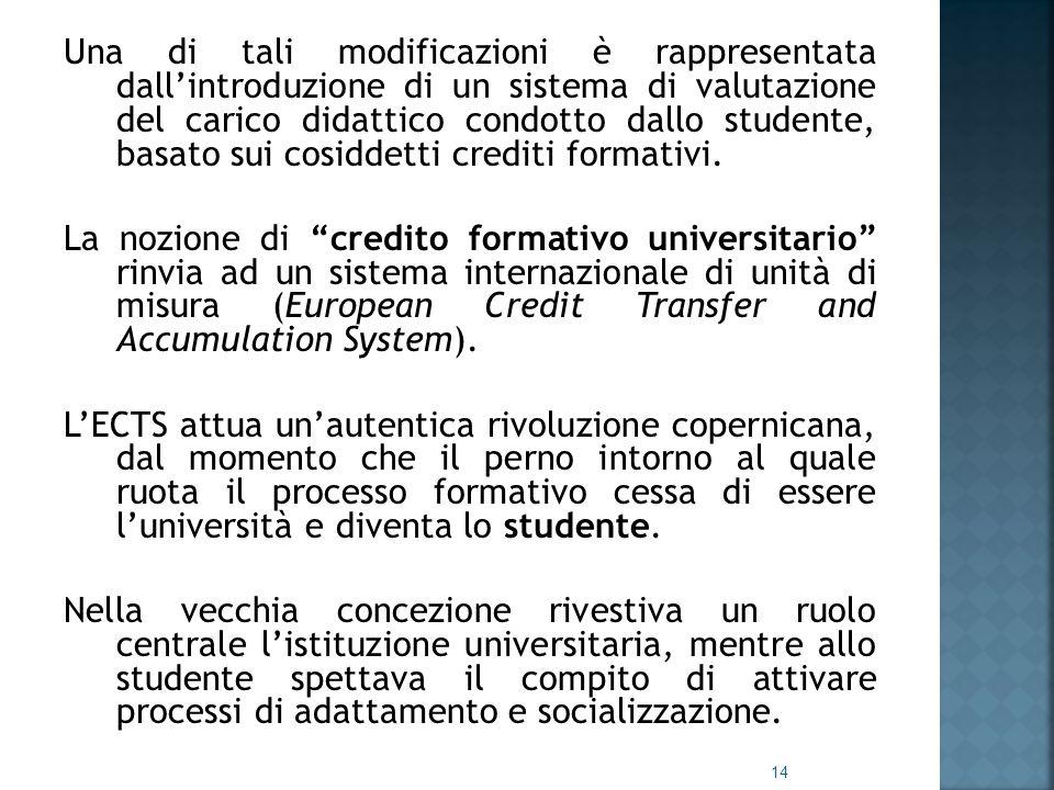 Una di tali modificazioni è rappresentata dall'introduzione di un sistema di valutazione del carico didattico condotto dallo studente, basato sui cosiddetti crediti formativi.