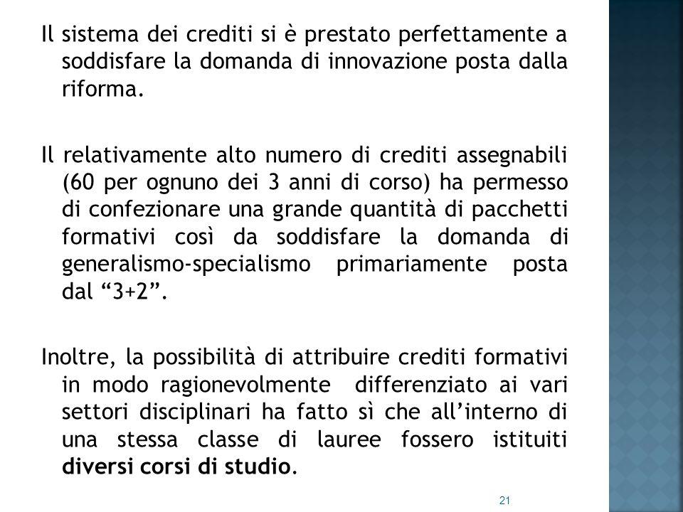 Il sistema dei crediti si è prestato perfettamente a soddisfare la domanda di innovazione posta dalla riforma.