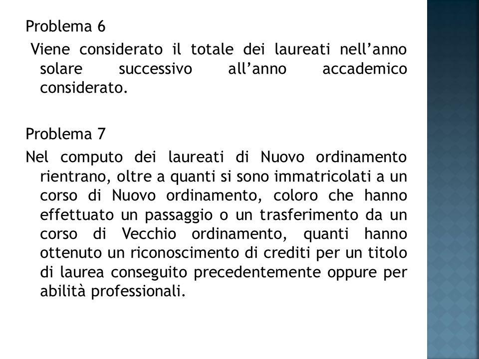 Problema 6 Viene considerato il totale dei laureati nell'anno solare successivo all'anno accademico considerato.
