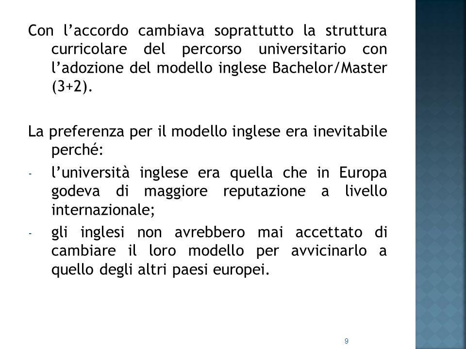 Con l'accordo cambiava soprattutto la struttura curricolare del percorso universitario con l'adozione del modello inglese Bachelor/Master (3+2).