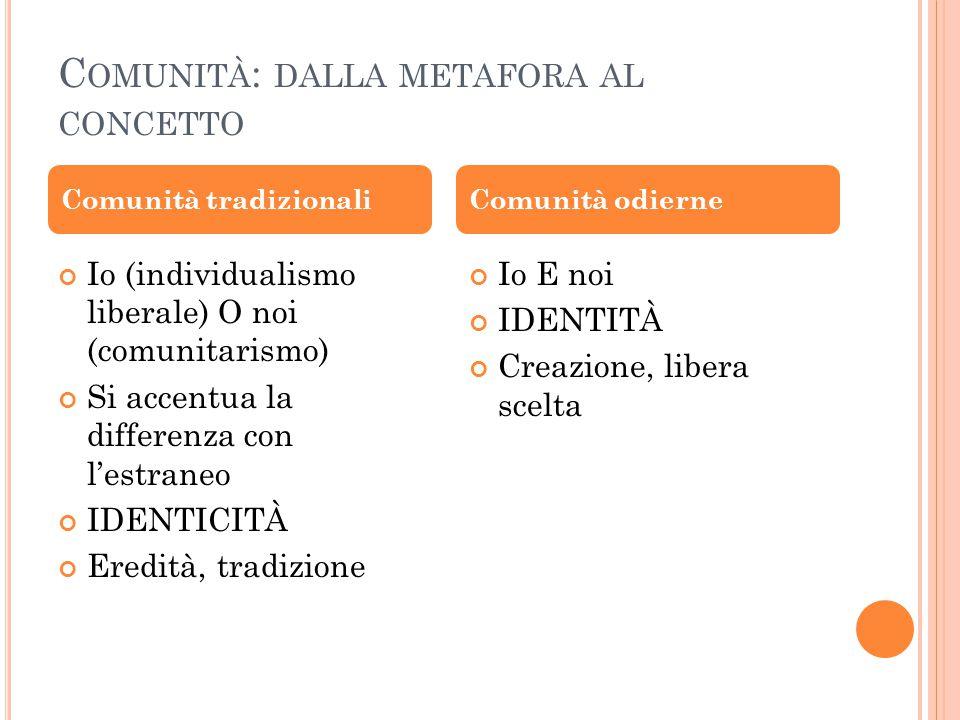 C OMUNITÀ : DALLA METAFORA AL CONCETTO Io (individualismo liberale) O noi (comunitarismo) Si accentua la differenza con l'estraneo IDENTICITÀ Eredità,