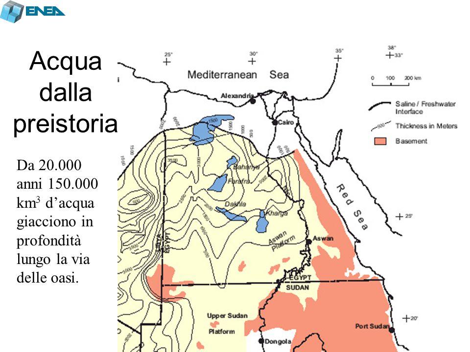 Acqua dalla preistoria Da 20.000 anni 150.000 km 3 d'acqua giacciono in profondità lungo la via delle oasi.