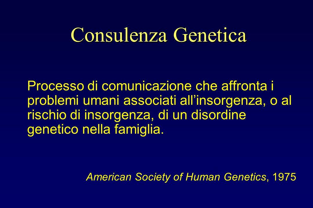 Consulenza Genetica Processo di comunicazione che affronta i problemi umani associati all'insorgenza, o al rischio di insorgenza, di un disordine genetico nella famiglia.