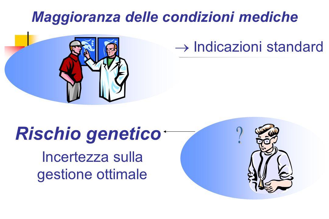Rischio genetico Maggioranza delle condizioni mediche  Indicazioni standard Incertezza sulla gestione ottimale