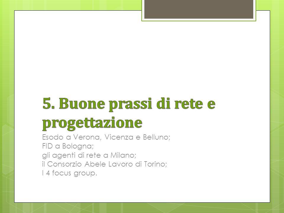 Esodo a Verona, Vicenza e Belluno; FID a Bologna; gli agenti di rete a Milano; il Consorzio Abele Lavoro di Torino; I 4 focus group.