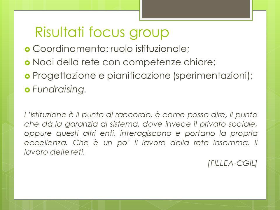 Risultati focus group  Coordinamento: ruolo istituzionale;  Nodi della rete con competenze chiare;  Progettazione e pianificazione (sperimentazioni);  Fundraising.
