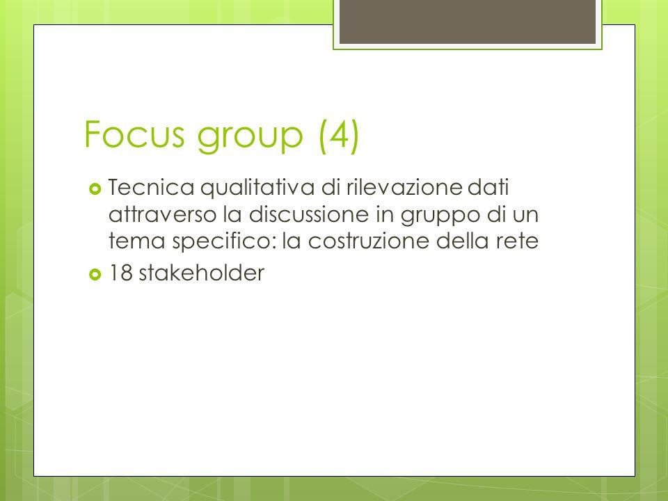 Focus group (4)  Tecnica qualitativa di rilevazione dati attraverso la discussione in gruppo di un tema specifico: la costruzione della rete  18 stakeholder