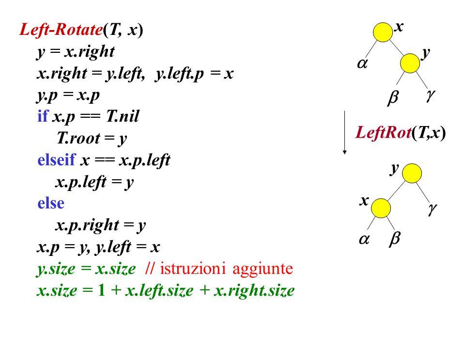 Left-Rotate(T, x) y = x.right x.right = y.left, y.left.p = x y.p = x.p if x.p == T.nil T.root = y elseif x == x.p.left x.p.left = y else x.p.right = y x.p = y, y.left = x y.size = x.size // istruzioni aggiunte x.size = 1 + x.left.size + x.right.size      LeftRot(T,x) x y y x