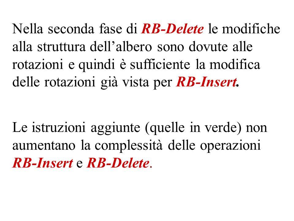 Nella seconda fase di RB-Delete le modifiche alla struttura dell'albero sono dovute alle rotazioni e quindi è sufficiente la modifica delle rotazioni