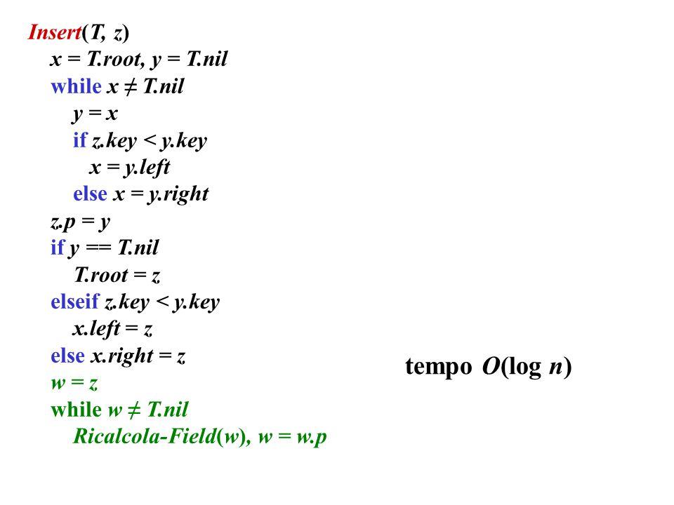 Insert(T, z) x = T.root, y = T.nil while x ≠ T.nil y = x if z.key < y.key x = y.left else x = y.right z.p = y if y == T.nil T.root = z elseif z.key < y.key x.left = z else x.right = z w = z while w ≠ T.nil Ricalcola-Field(w), w = w.p tempo O(log n)