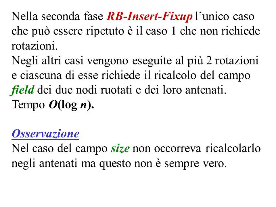 Nella seconda fase RB-Insert-Fixup l'unico caso che può essere ripetuto è il caso 1 che non richiede rotazioni. Negli altri casi vengono eseguite al p