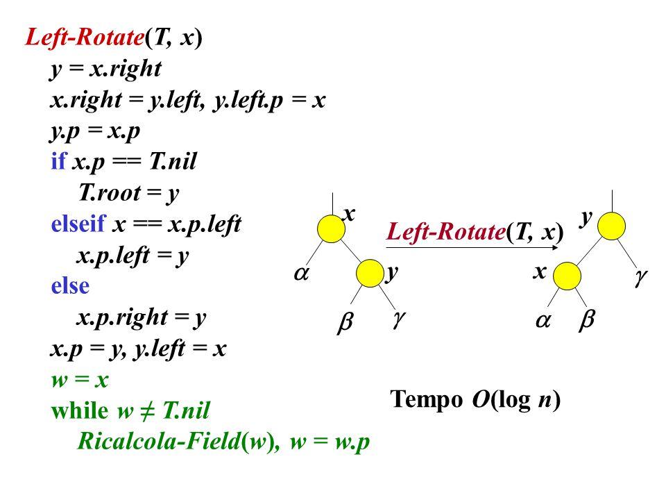Left-Rotate(T, x) y = x.right x.right = y.left, y.left.p = x y.p = x.p if x.p == T.nil T.root = y elseif x == x.p.left x.p.left = y else x.p.right = y x.p = y, y.left = x w = x while w ≠ T.nil Ricalcola-Field(w), w = w.p Tempo O(log n)      Left-Rotate(T, x) x y y x