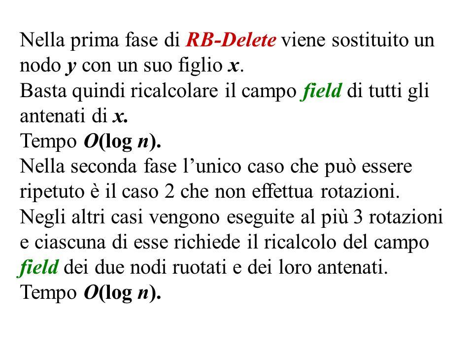 Nella prima fase di RB-Delete viene sostituito un nodo y con un suo figlio x. Basta quindi ricalcolare il campo field di tutti gli antenati di x. Temp