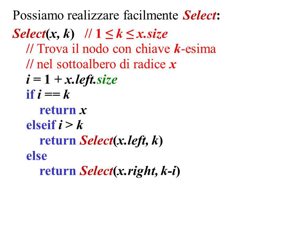 Possiamo realizzare facilmente Select: Select(x, k) // 1 ≤ k ≤ x.size // Trova il nodo con chiave k-esima // nel sottoalbero di radice x i = 1 + x.left.size if i == k return x elseif i > k return Select(x.left, k) else return Select(x.right, k-i)