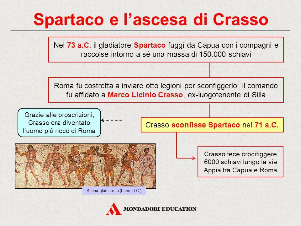 Spartaco e l'ascesa di Crasso Roma fu costretta a inviare otto legioni per sconfiggerlo: il comando fu affidato a Marco Licinio Crasso, ex-luogotenent