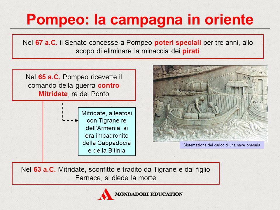Pompeo: la campagna in oriente Nel 65 a.C. Pompeo ricevette il comando della guerra contro Mitridate, re del Ponto Nel 63 a.C. Mitridate, sconfitto e