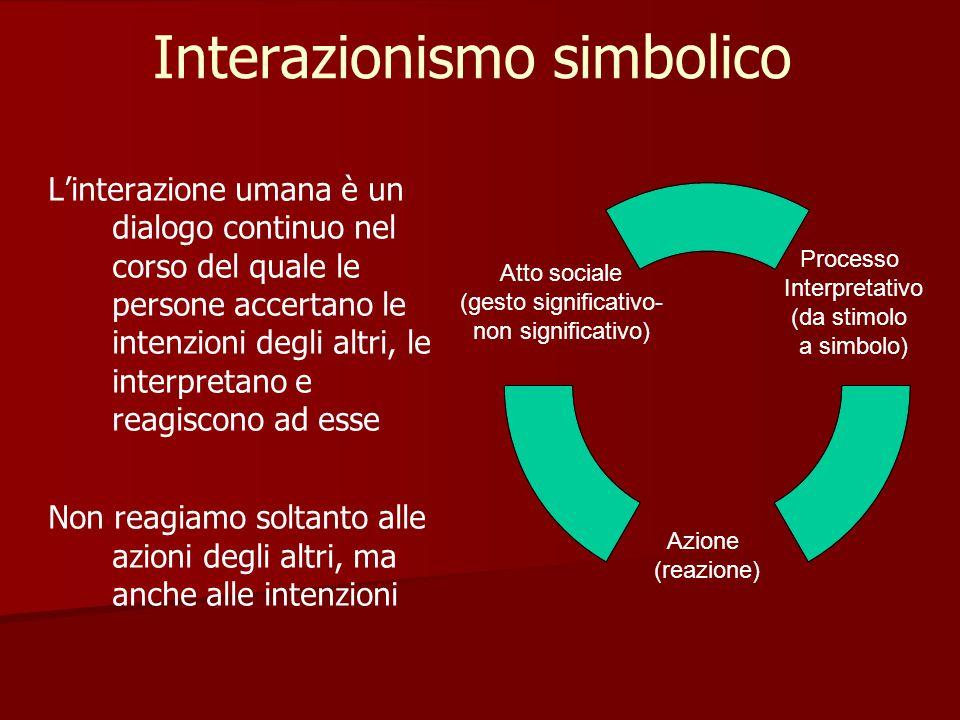 Interazionismo simbolico L'interazione umana è un dialogo continuo nel corso del quale le persone accertano le intenzioni degli altri, le interpretano
