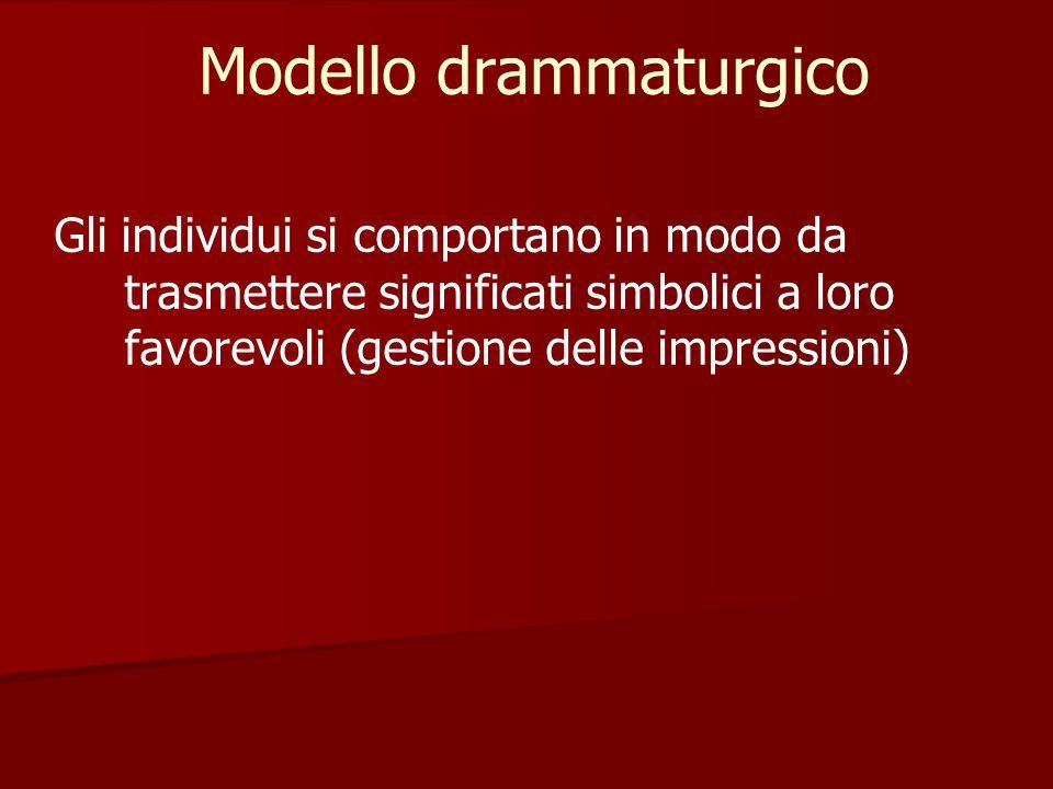 Modello drammaturgico Gli individui si comportano in modo da trasmettere significati simbolici a loro favorevoli (gestione delle impressioni)