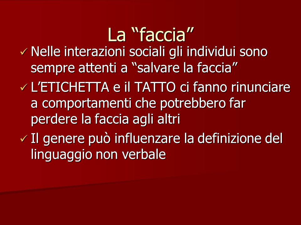 """La """"faccia"""" Nelle interazioni sociali gli individui sono sempre attenti a """"salvare la faccia"""" Nelle interazioni sociali gli individui sono sempre atte"""