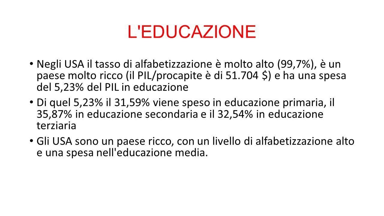 L'EDUCAZIONE Negli USA il tasso di alfabetizzazione è molto alto (99,7%), è un paese molto ricco (il PIL/procapite è di 51.704 $) e ha una spesa del 5