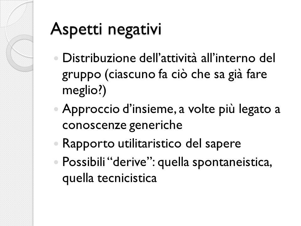 Aspetti negativi Distribuzione dell'attività all'interno del gruppo (ciascuno fa ciò che sa già fare meglio?) Approccio d'insieme, a volte più legato