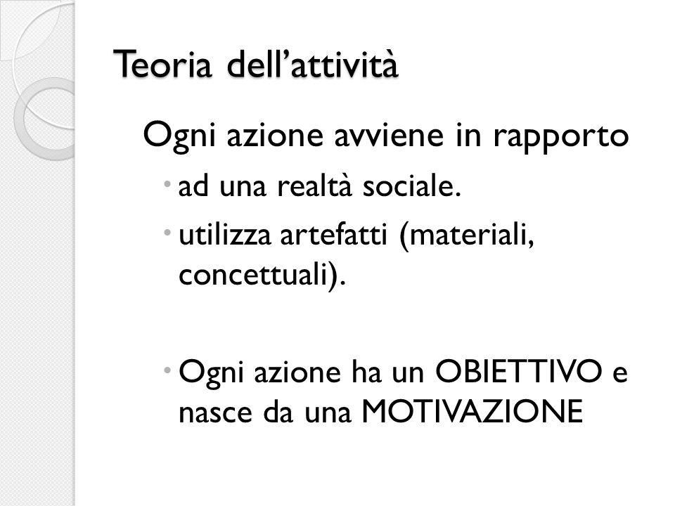 Teoria dell'attività Ogni azione avviene in rapporto  ad una realtà sociale.  utilizza artefatti (materiali, concettuali).  Ogni azione ha un OBIET