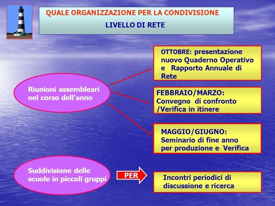 COMMISSIONE AUTOANALISI D'ISTITUTO Coordinata dal Dirigente scolastico Coordinatori di commissioni Docenti F.S.