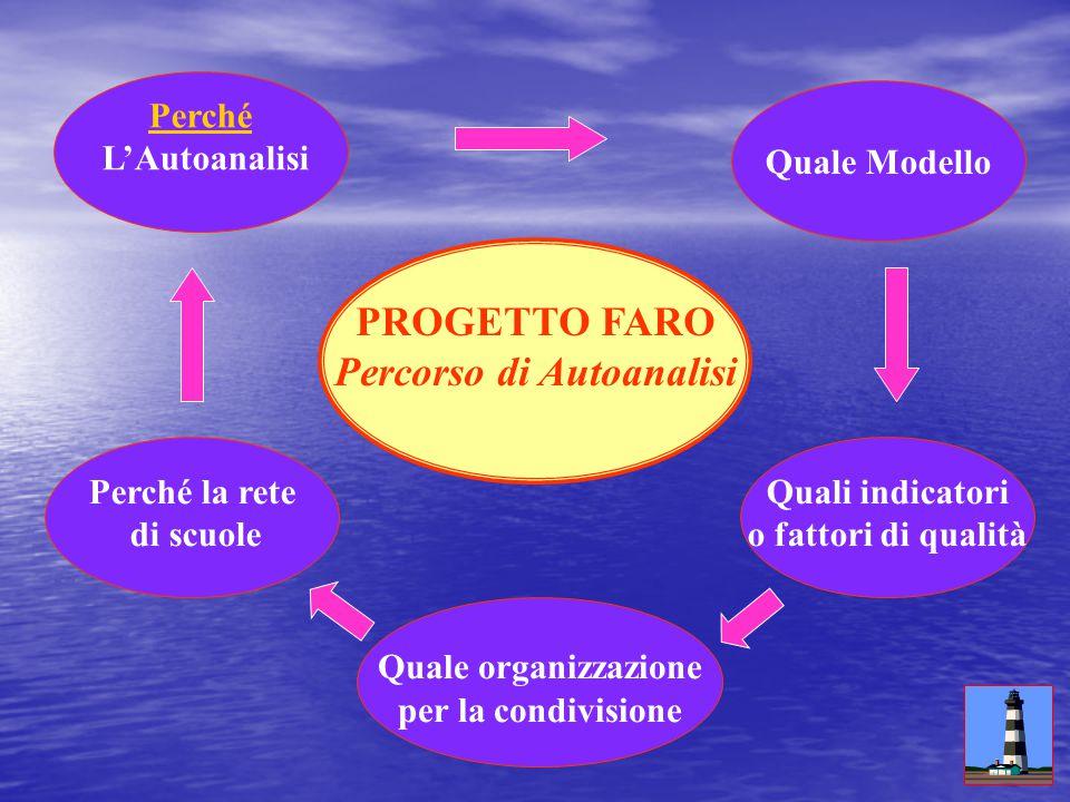 SEMINARIO DI FORMAZIONE INTERMEDIO 2 Aprile 2004 – PALERMO 13 Febbraio - CATANIA Progetto F.A.R.O. Formazione Autoanalisi Ricerca Output Relazione a c