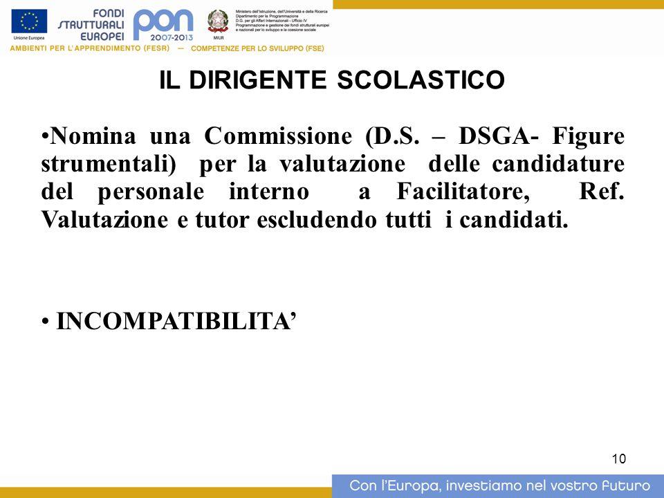 10 IL DIRIGENTE SCOLASTICO Nomina una Commissione (D.S.
