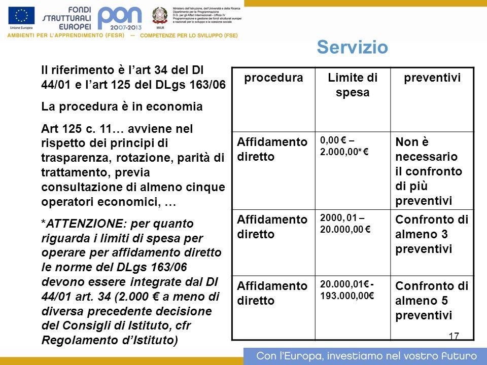 17 Servizio Il riferimento è l'art 34 del DI 44/01 e l'art 125 del DLgs 163/06 La procedura è in economia Art 125 c.