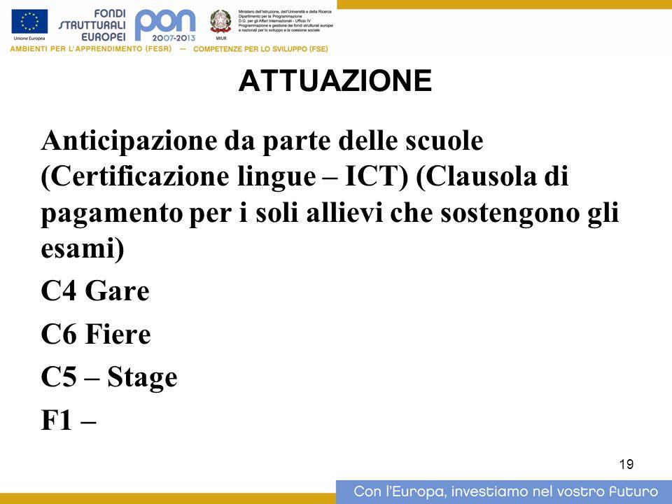 19 ATTUAZIONE Anticipazione da parte delle scuole (Certificazione lingue – ICT) (Clausola di pagamento per i soli allievi che sostengono gli esami) C4 Gare C6 Fiere C5 – Stage F1 –